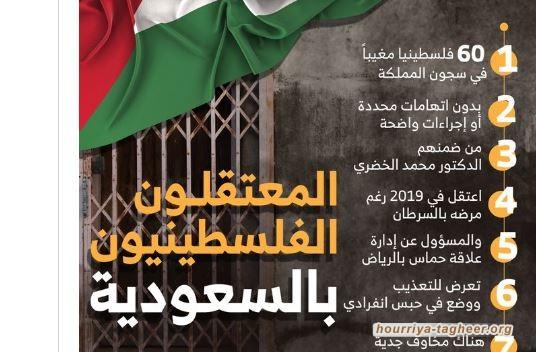 "تفاعل مع هاشتاغ ""فلسطينيون_وأردنيون_بسجون_السعودية"""