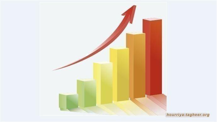 بفعل الفساد والإنفاق غير المنضبط.. الدين العام السعودي يصل إلى 100 مليار ريال