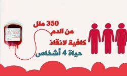 فقر الدم في بنوك الدم. !.