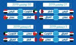 السعودية تمارس ضغوطات كبيرة على منتخب اليمن لأجل الإنسحاب من بطولة خليجي ٢٤ في قطر