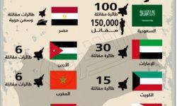 حرب في اليمن ليست يمنية.. وانما عدوان خارجي
