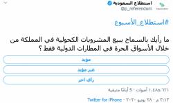 جدل واسع بسبب استطلاع سعودي عن المشروبات الكحولية
