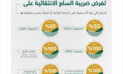 حملة على تويتر في المملكة تندد بضرائب آل سعود